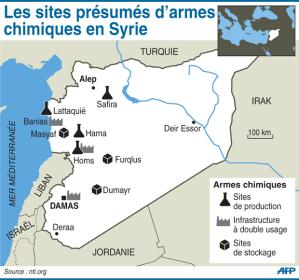 Sites présumés d'armes chimiques en Syrie (AFP/NTI)
