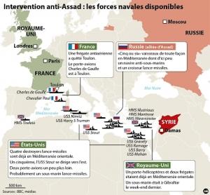 Les forces navales actuellement présentes en méditerranée (source de l'infographie : France Info/ auteur : agence Idé)